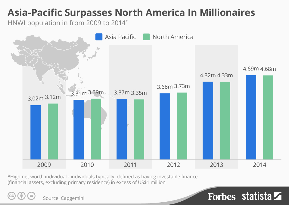 China-India-Millionaires_Forbes